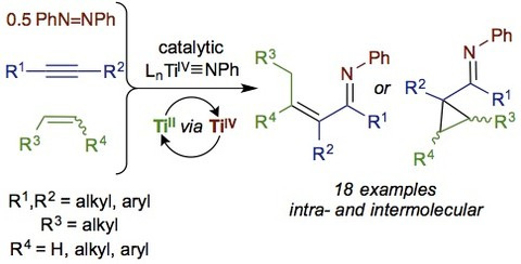 Ti Carboamination