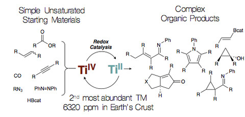 Ti Redox Catalysis